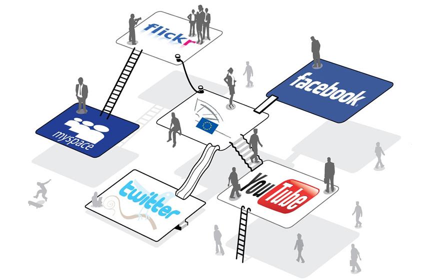 скрытая реклама в социальных сетях